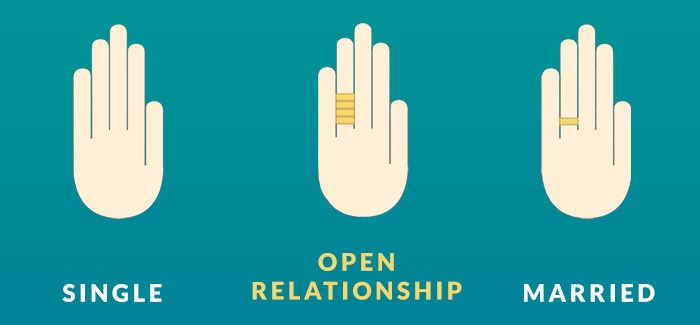 9 Pitfalls of an Open Marriage